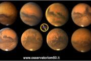 Rotazione Marte